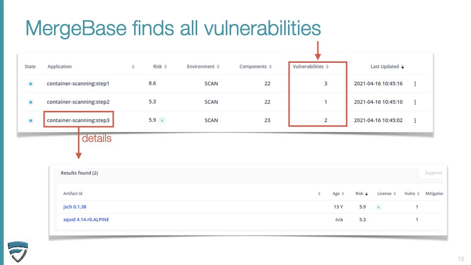 MergeBase container scanning finds all vulnerabilities